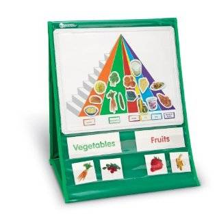 Teacher Created Resources Food Pyramid Chart, Multi Color