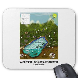 Closer Look At A Food Web (Biology / Ecology) Mouse Pad