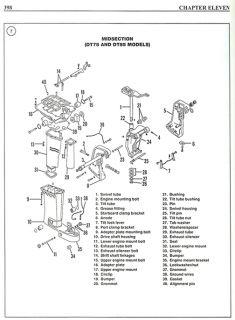 Suzuki 75 225HP Outboard Motor Engine Repair Manual