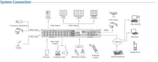 Dahua 4 Channel H 264 Entry Level Mini 1U Standalone DVR 3104