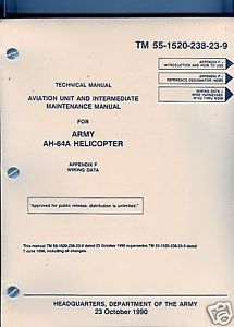 Army Technical Manual