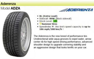 20 inch Audi Wheels Tires