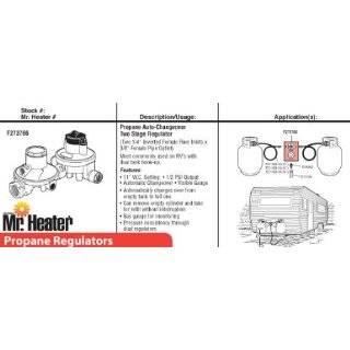 Mr. Heater F273766 Propane Auto Changeover Two Stage Regulator 2 1/4
